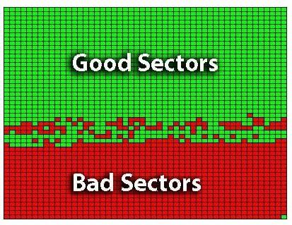 Битые сектора. Проверка жесткого диска