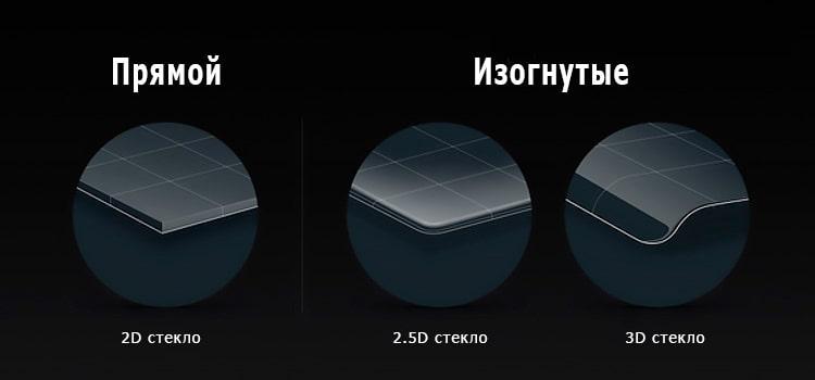 2.5D стекло на смартфоне