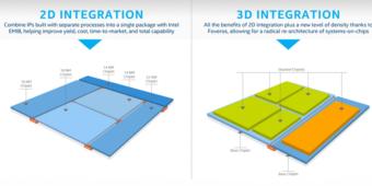 Foveros 3D - новая компановка будущих процессоров Intel