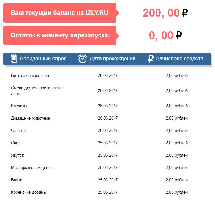 ИЗЛИ (IZLY) - заработок на мини-опросах за 2 недели