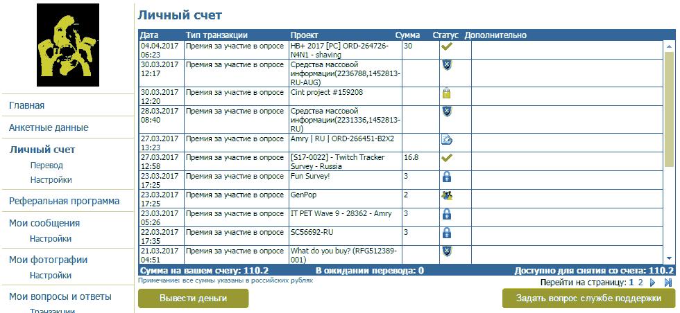 Вопросник - вывод средств (платные опросы)