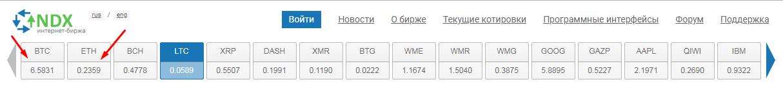торговля криптовалютой на бирже indx