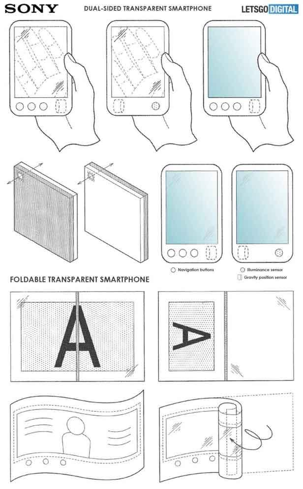 гибкий прозрачный экран Sony