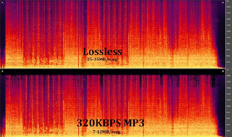 потеря качества звука в lossy форматах