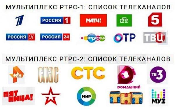 Цифровые пакеты ТВ каналов, которые можно смотреть на омпьютере